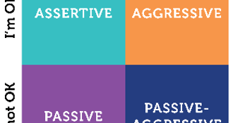 Read more about Assertiveness Skills